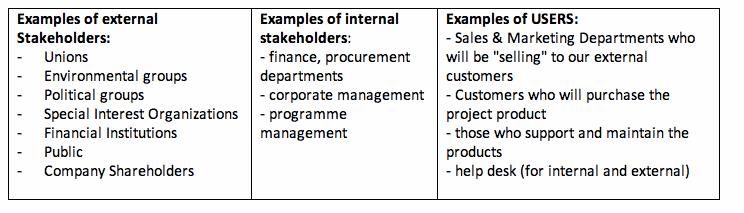 Communication Management Strategy